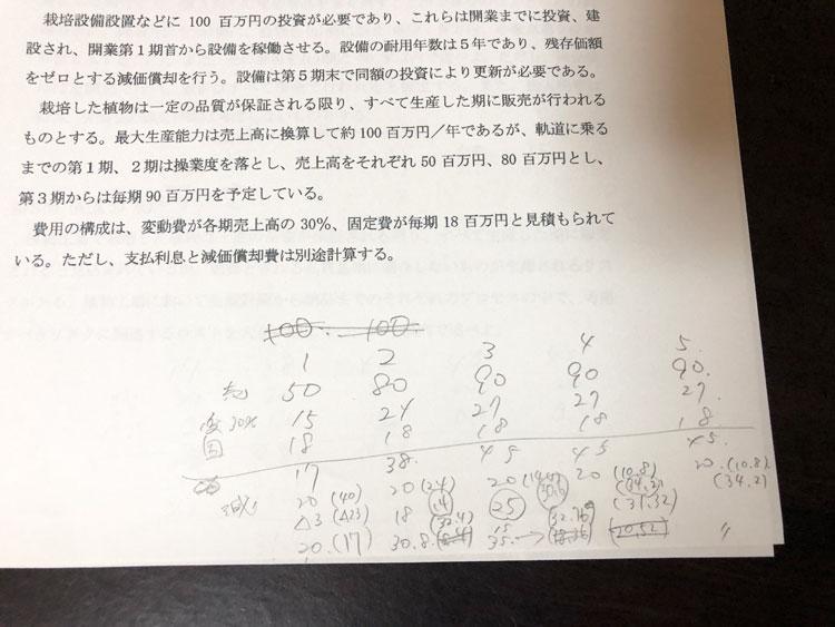問題用紙の隅に雑に書いた計算用の表。下のほうに行くほどスペースがなくなり見にくくなったり間違えたりしている。