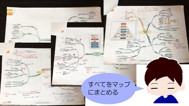 さらに各科目の下の階層ページを印刷したものの写真。自分用に書き込みを加えてパワーアップ。
